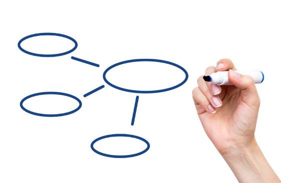 estratègies d'aprenentatge